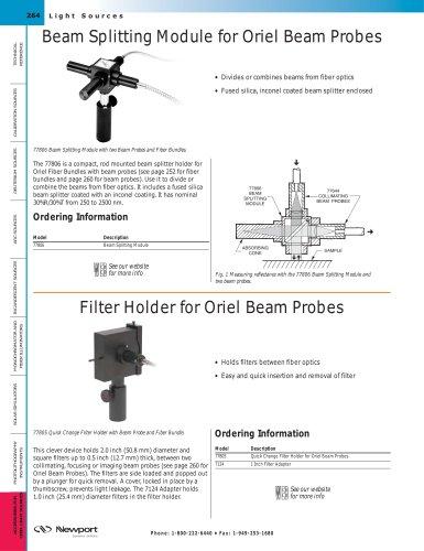 Beam Splitting Module for Beam Probes