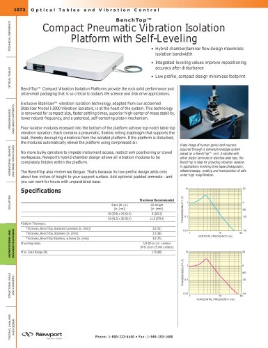 BenchTop™ Compact Pneumatic Vibration Isolation Platform with Self-Leveling