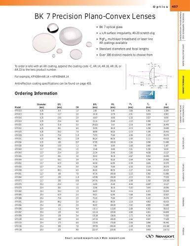 BK 7 Precision Plano-Convex Lenses