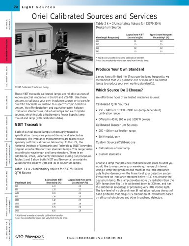 Calibrated Sources and Services