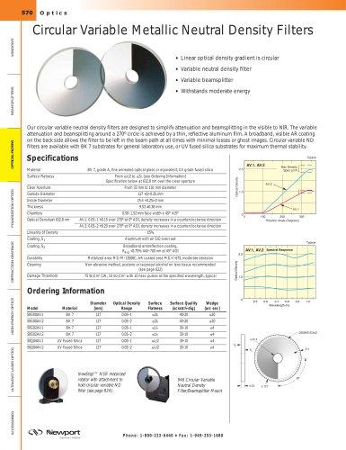 Circular Variable Metallic Neutral Density Filters