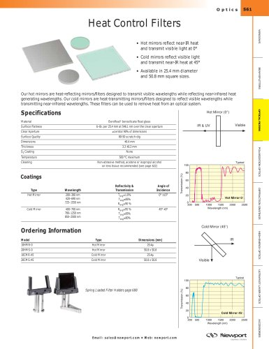 Heat Control Filters