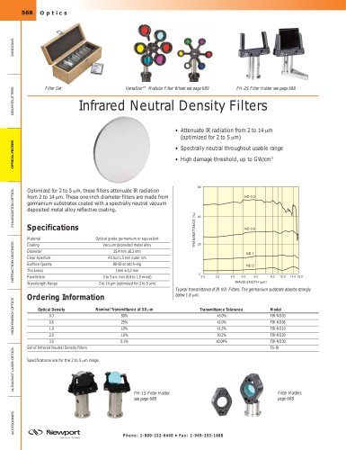 Infrared Neutral Density Filters