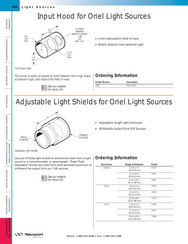 Input Hood for Light Sources