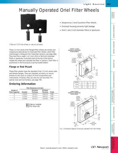 Manual Filter Wheels