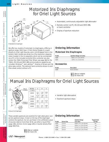 Manual Iris Diaphragms for Light Sources