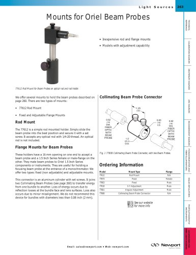 Mounts for Beam Probes