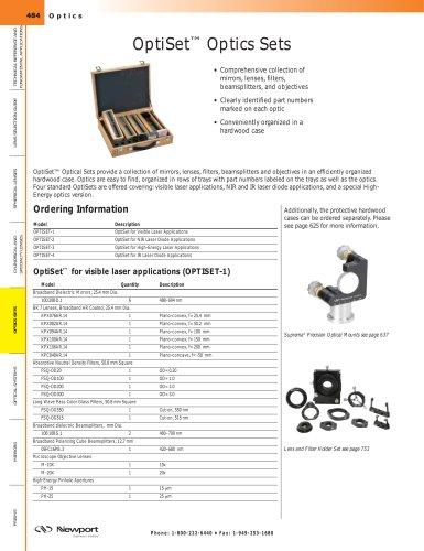 OptiSet™ Optics Sets