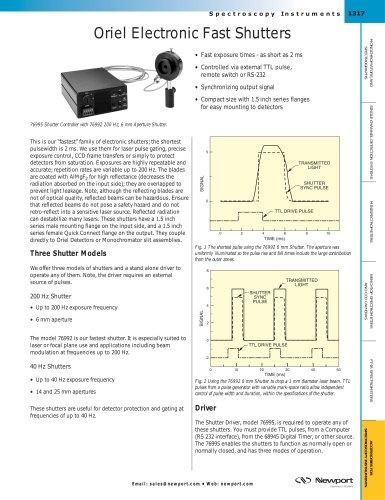 Oriel Electronic Fast Shutters