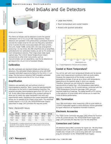 Oriel InGaAs and Ge Detectors
