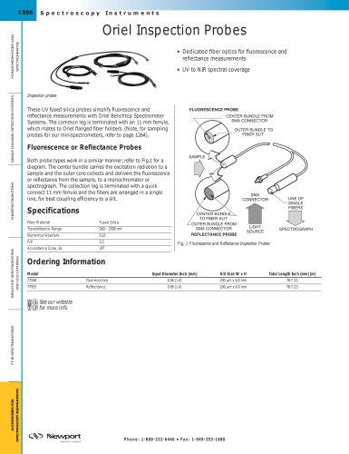 Oriel Inspection Probes