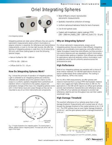 Oriel Integrating Spheres