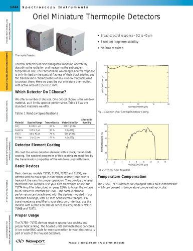 Oriel Miniature Thermopile Detectors