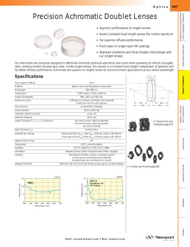 Precision Achromatic Doublet Lenses