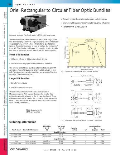 Rectangular to Circular Fiber Optic Bundles