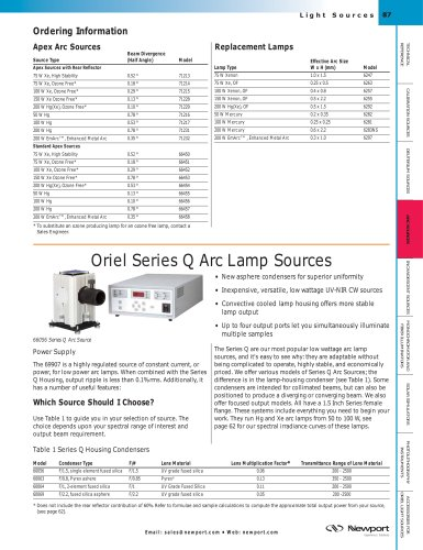 Series Q Arc Lamp Sources