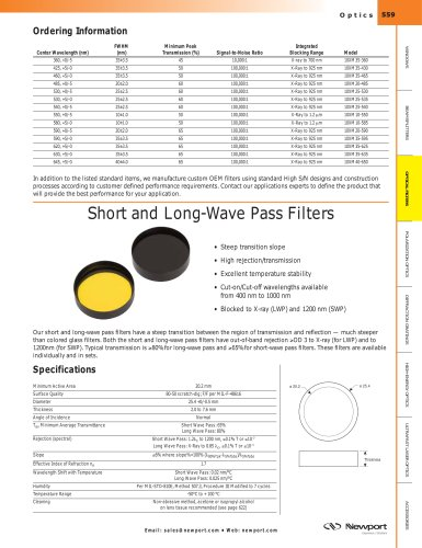 Short and Long-Wave Pass Filters