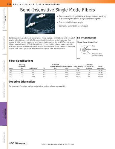 Single Mode Fibers, Bend-Insensitive