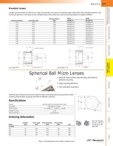 Spherical Ball Micro Lenses