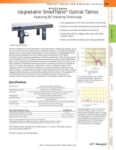 ST-UT2 Series Upgradable SmartTable® Optical Tables featuring IQ® Damping Technology