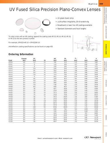 UV Fused Silica Precision Plano-Convex Lenses
