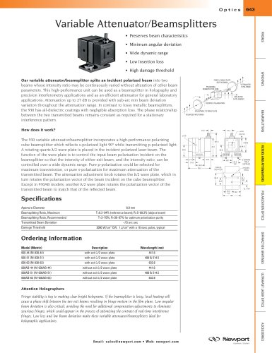Variable Attenuator/Beamsplitters