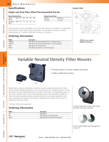 Variable Neutral Density Filter Rotation Mounts