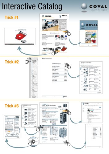 Interactive Catalog