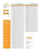 Angular Contact Thin Section Product Sheet - 2