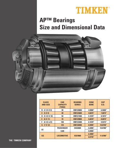 AP? Bearing Product Sheet
