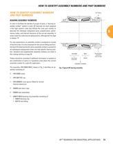 APTM Bearings for Industrial Applications - 13