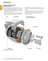 APTM Bearings for Industrial Applications - 8