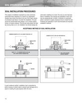 Automotive Aftermarket Seal Specification Guide - 14