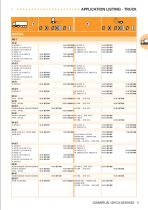 COMMERCIAL VEHICLE BEARING CATALOGUE - 10