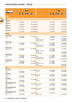 COMMERCIAL VEHICLE BEARING CATALOGUE - 11