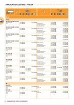 COMMERCIAL VEHICLE BEARING CATALOGUE - 13