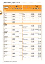 COMMERCIAL VEHICLE BEARING CATALOGUE - 15