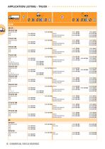 COMMERCIAL VEHICLE BEARING CATALOGUE - 17