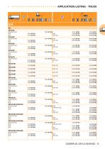 COMMERCIAL VEHICLE BEARING CATALOGUE - 18