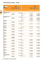 COMMERCIAL VEHICLE BEARING CATALOGUE - 19