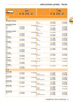 COMMERCIAL VEHICLE BEARING CATALOGUE - 20