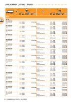 COMMERCIAL VEHICLE BEARING CATALOGUE - 21