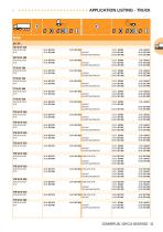 COMMERCIAL VEHICLE BEARING CATALOGUE - 22