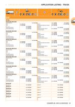 COMMERCIAL VEHICLE BEARING CATALOGUE - 28