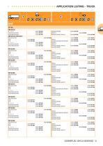 COMMERCIAL VEHICLE BEARING CATALOGUE - 30