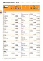 COMMERCIAL VEHICLE BEARING CATALOGUE - 31