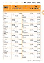 COMMERCIAL VEHICLE BEARING CATALOGUE - 32