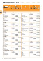 COMMERCIAL VEHICLE BEARING CATALOGUE - 33