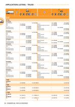 COMMERCIAL VEHICLE BEARING CATALOGUE - 35