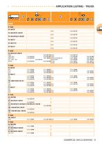 COMMERCIAL VEHICLE BEARING CATALOGUE - 36
